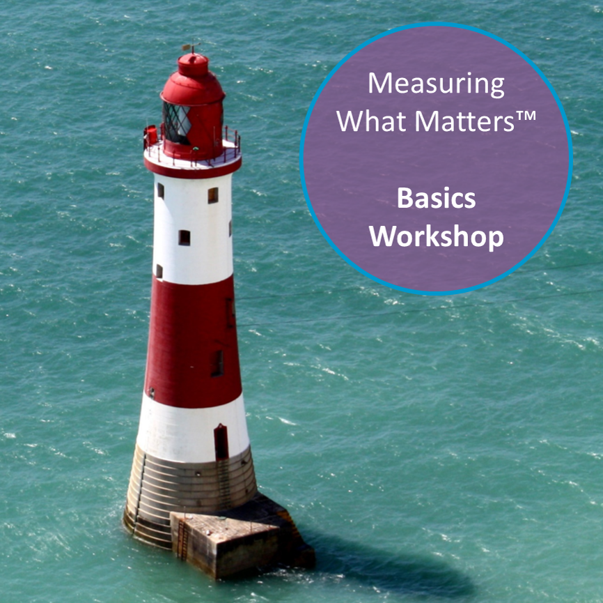 MWM™ Basics Workshop(Norfolk)Oct 11, 2017